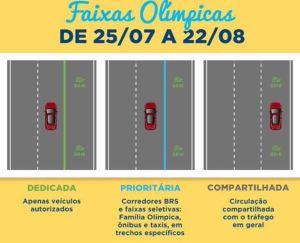 faixas+olimpicas+olimpiadas